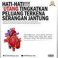utang-peluang-terkena-serangan-jantung